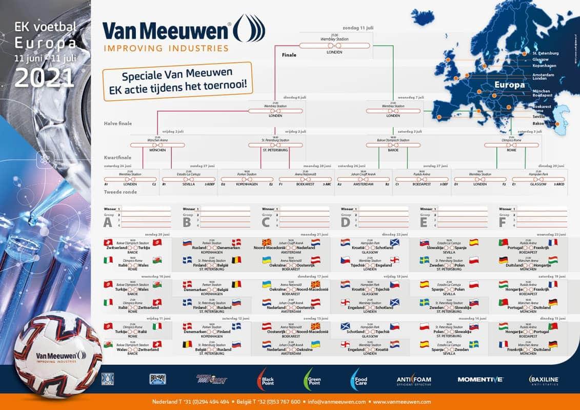 wk-speelschema-2022-歐元投注計劃